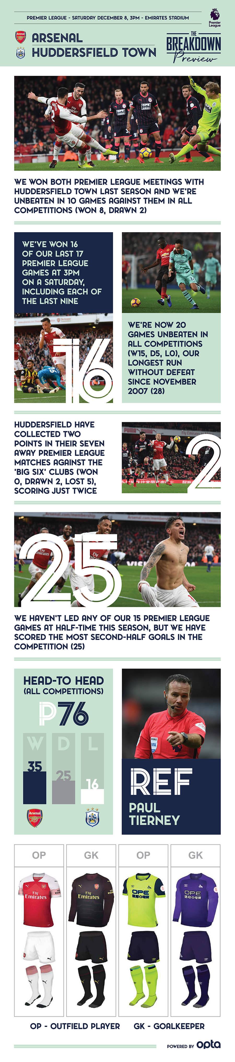 The Breakdown - Huddersfield