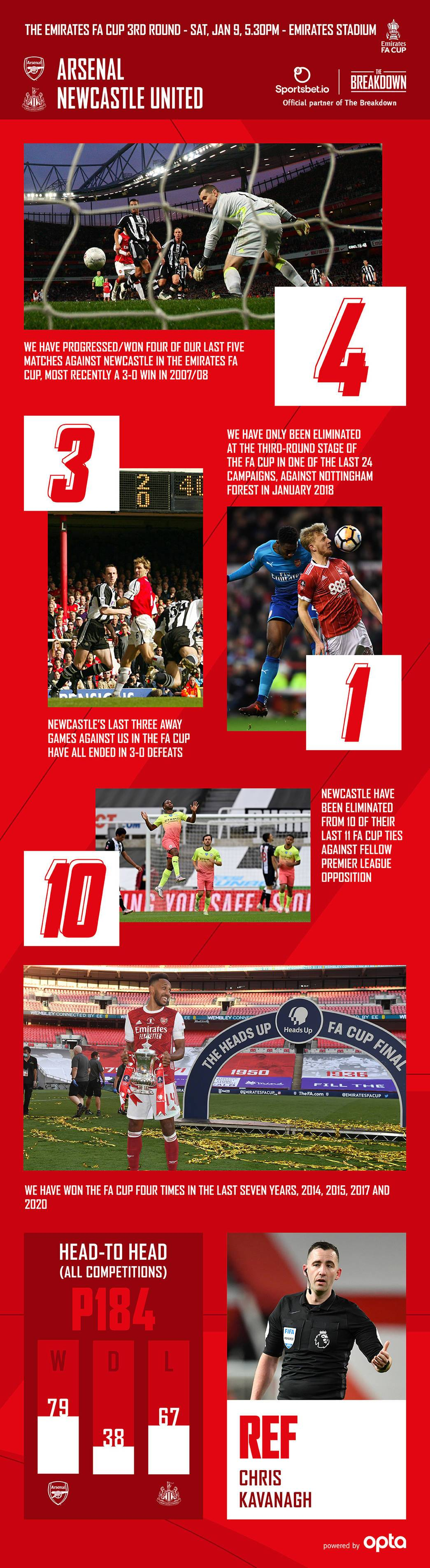 Arsenal v Newcastle: stats, quotes, infographics   Match ...