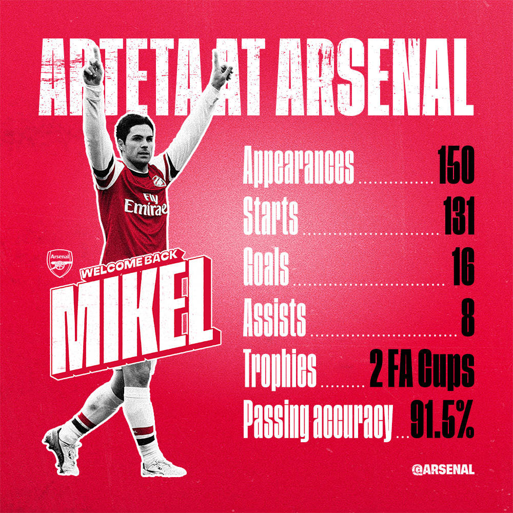 Mikel Arteta playing stats graphic