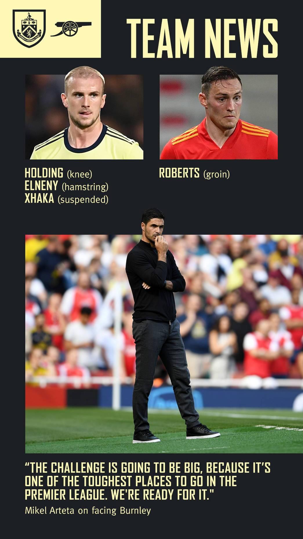 Burnley Vs Arsenal Team News