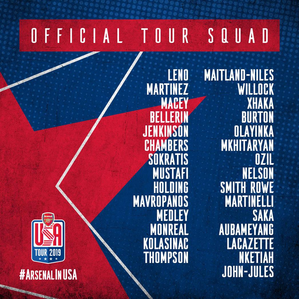 Tour squad, 2019
