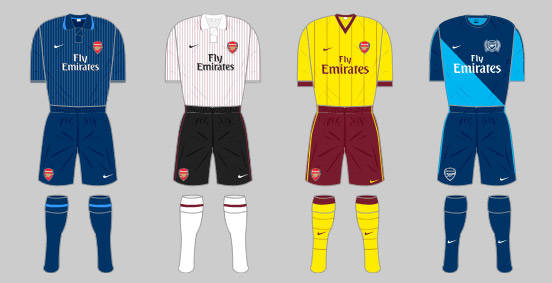 The Arsenal home kit  ff64f1eef