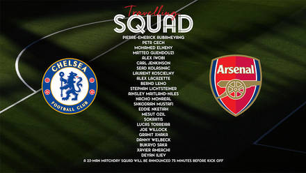d7cdad75d Travelling squad confirmed for Europa League final